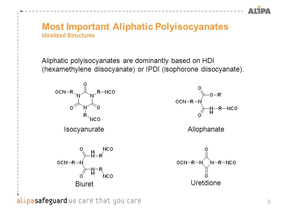 5 Most Important Aliphatic Polyisocyanates Idealized Structures Aliphatic polyisocyanates are dominantly based on HDI (hexamethylene diisocyanate) or IPDI (isophorone diisocyanate).