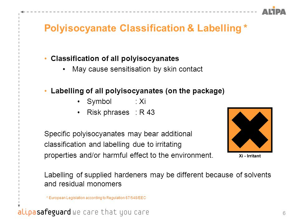6 Polyisocyanate Classification & Labelling * Classification of all polyisocyanates May cause sensitisation by skin contact Labelling of all polyisocyanates (on the package) Symbol: Xi Risk phrases: R 43 Specific polyisocyanates may bear additional classification and labelling due to irritating properties and/or harmful effect to the environment.