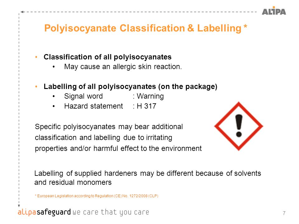 7 Polyisocyanate Classification & Labelling * Labelling of supplied hardeners may be different because of solvents and residual monomers * European Legislation according to Regulation (CE) No.