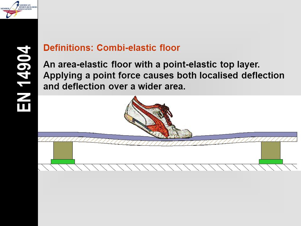 Definitions: Combi-elastic floor An area-elastic floor with a point-elastic top layer.