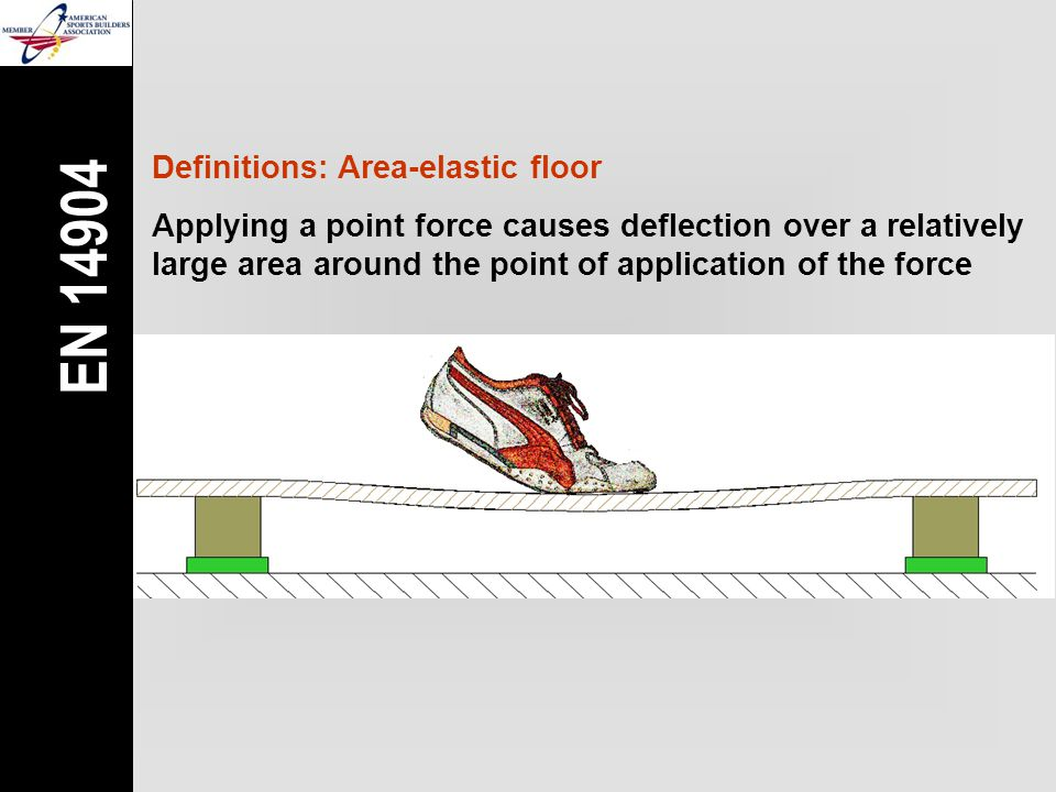 Definitions: Area-elastic floor Applying a point force causes deflection over a relatively large area around the point of application of the force EN 14904