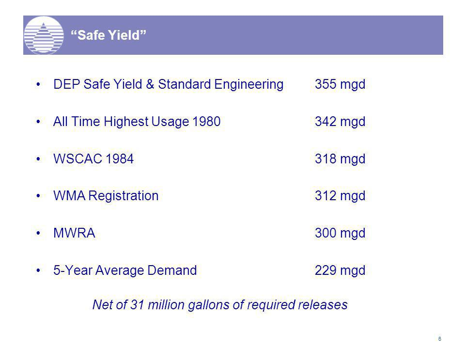 6 Safe Yield DEP Safe Yield & Standard Engineering355 mgd All Time Highest Usage 1980342 mgd WSCAC 1984318 mgd WMA Registration312 mgd MWRA300 mgd 5-Year Average Demand229 mgd Net of 31 million gallons of required releases