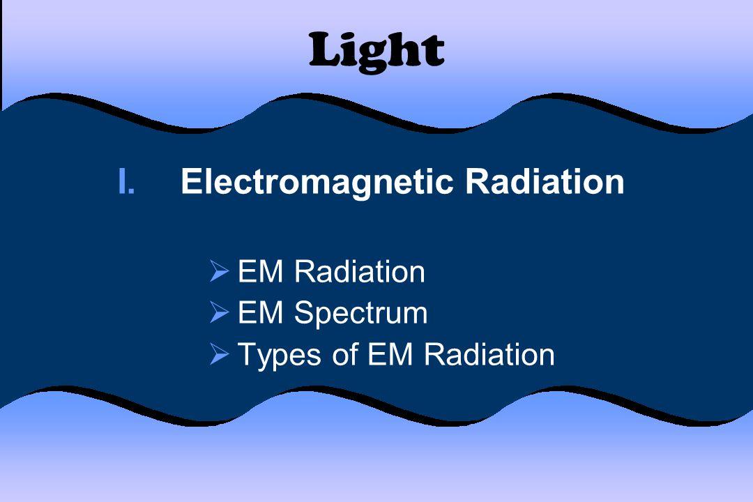 Light I.Electromagnetic Radiation  EM Radiation  EM Spectrum  Types of EM Radiation