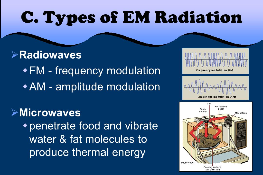 C. Types of EM Radiation  Radiowaves  FM - frequency modulation  AM - amplitude modulation  Microwaves  penetrate food and vibrate water & fat mo