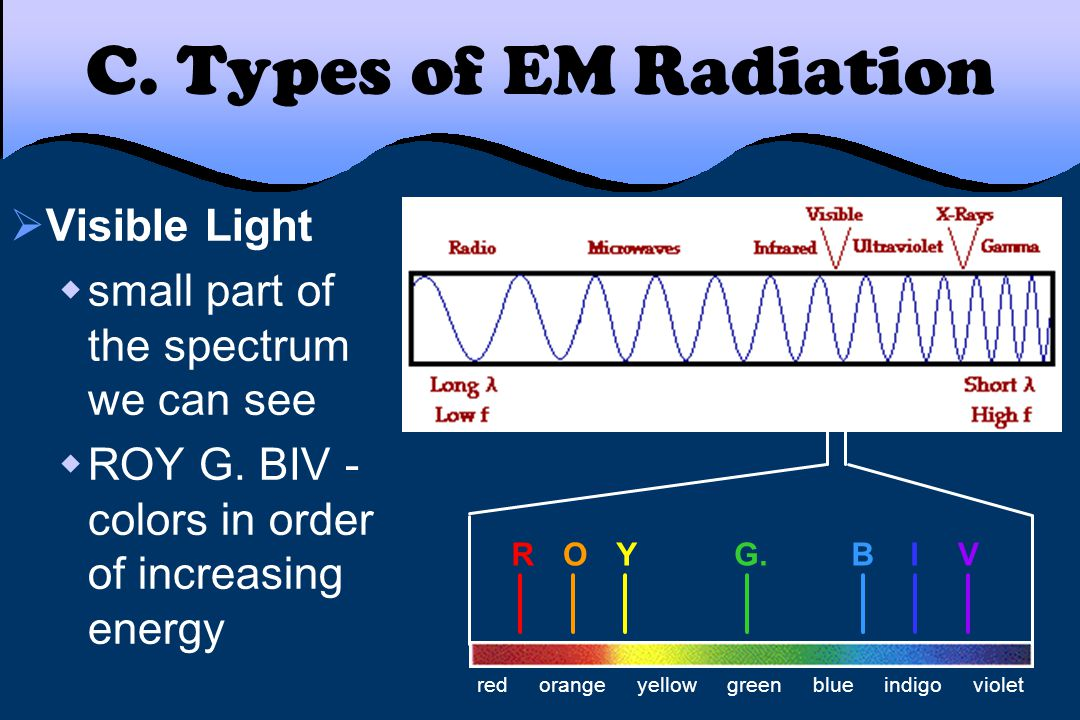 C. Types of EM Radiation  Visible Light  small part of the spectrum we can see  ROY G. BIV - colors in order of increasing energy ROYG.BIV redorang