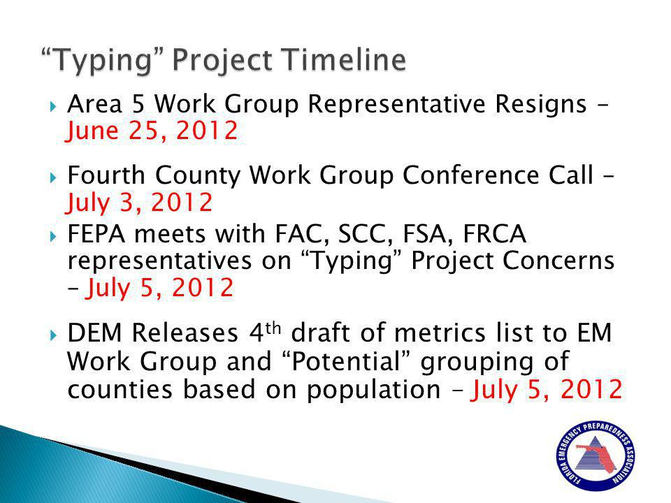  Area 5 Work Group Representative Resigns – June 25, 2012  Fourth County Work Group Conference Call – July 3, 2012  FEPA meets with FAC, SCC, FSA, FRCA representatives on Typing Project Concerns – July 5, 2012  DEM Releases 4 th draft of metrics list to EM Work Group and Potential grouping of counties based on population – July 5, 2012