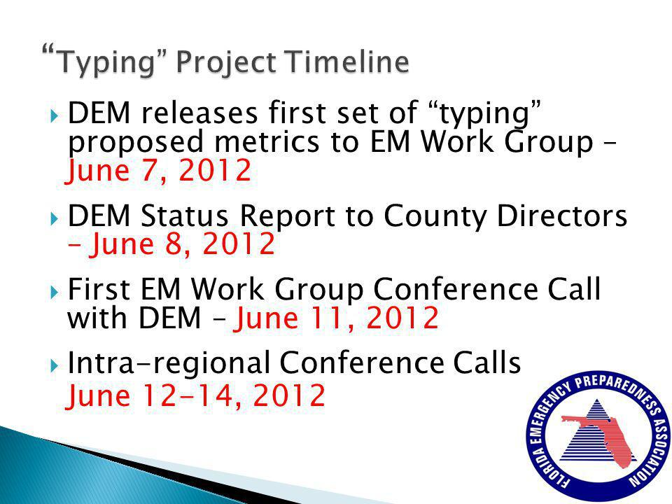  DEM releases first set of typing proposed metrics to EM Work Group – June 7, 2012  DEM Status Report to County Directors – June 8, 2012  First EM Work Group Conference Call with DEM – June 11, 2012  Intra-regional Conference Calls June 12-14, 2012