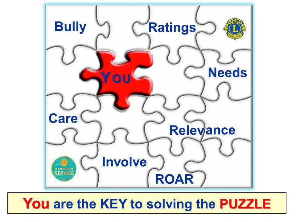 the Answer There is no one answer. There are many reasons why we loose Lions and equally as many answers on how our Lions Clubs can work to keep our L