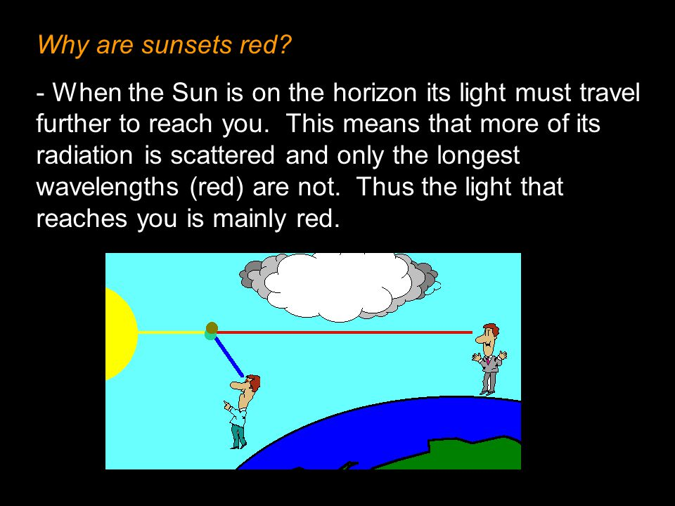 Why are sunsets red? - When the Sun is on the horizon its light must travel further to reach you. This means that more of its radiation is scattered a