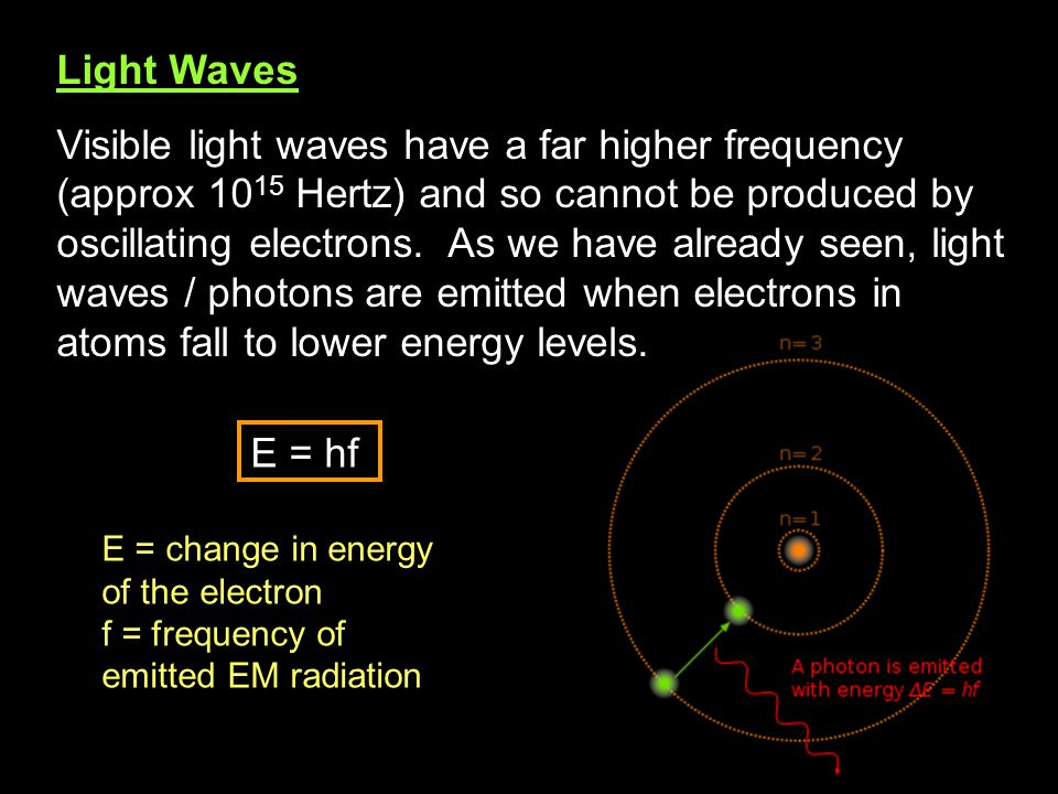Light Waves Visible light waves have a far higher frequency (approx 10 15 Hertz) and so cannot be produced by oscillating electrons. As we have alread