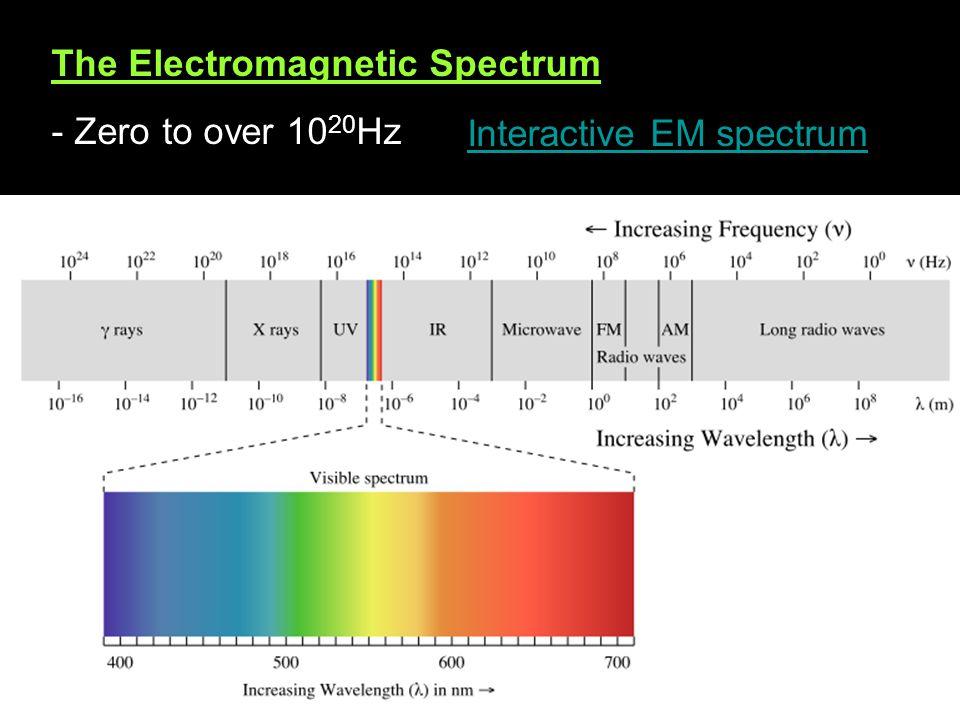 The Electromagnetic Spectrum - Zero to over 10 20 Hz - Interactive EM spectrum