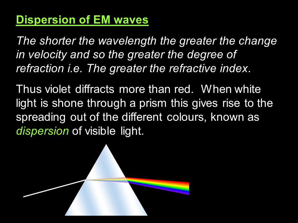 Dispersion of EM waves The shorter the wavelength the greater the change in velocity and so the greater the degree of refraction i.e. The greater the
