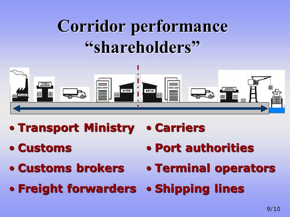 """9/10 Corridor performance """"shareholders"""" Transport MinistryTransport Ministry CustomsCustoms Customs brokersCustoms brokers Freight forwardersFreight"""