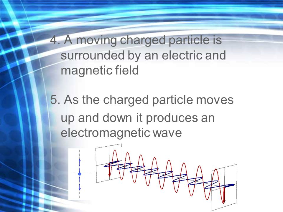 4. A moving charged particle is surrounded by an electric and magnetic field 5. As the charged particle moves up and down it produces an electromagnet