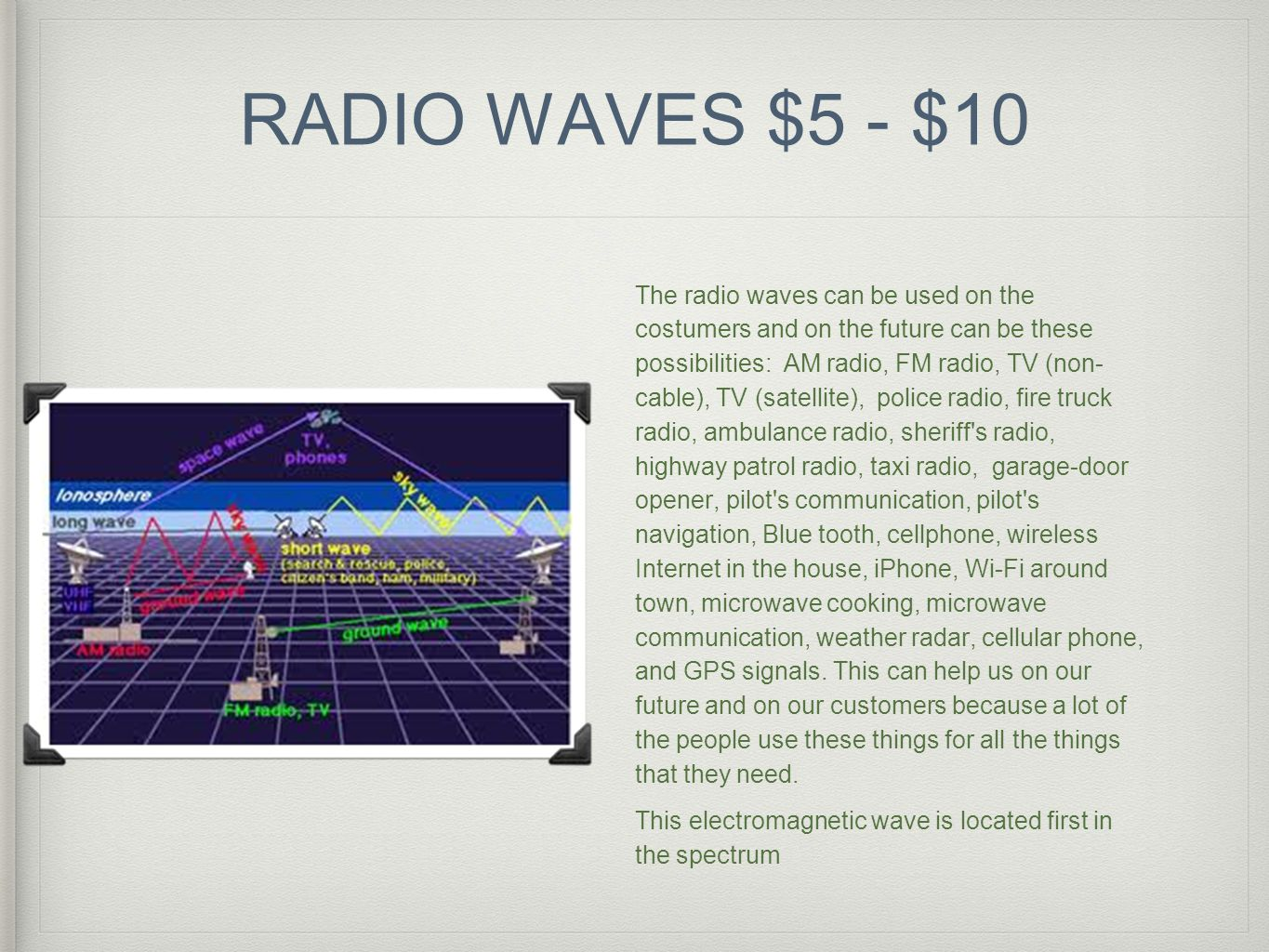 RADIO WAVES $5 - $10 The radio waves can be used on the costumers and on the future can be these possibilities: AM radio, FM radio, TV (non- cable), T