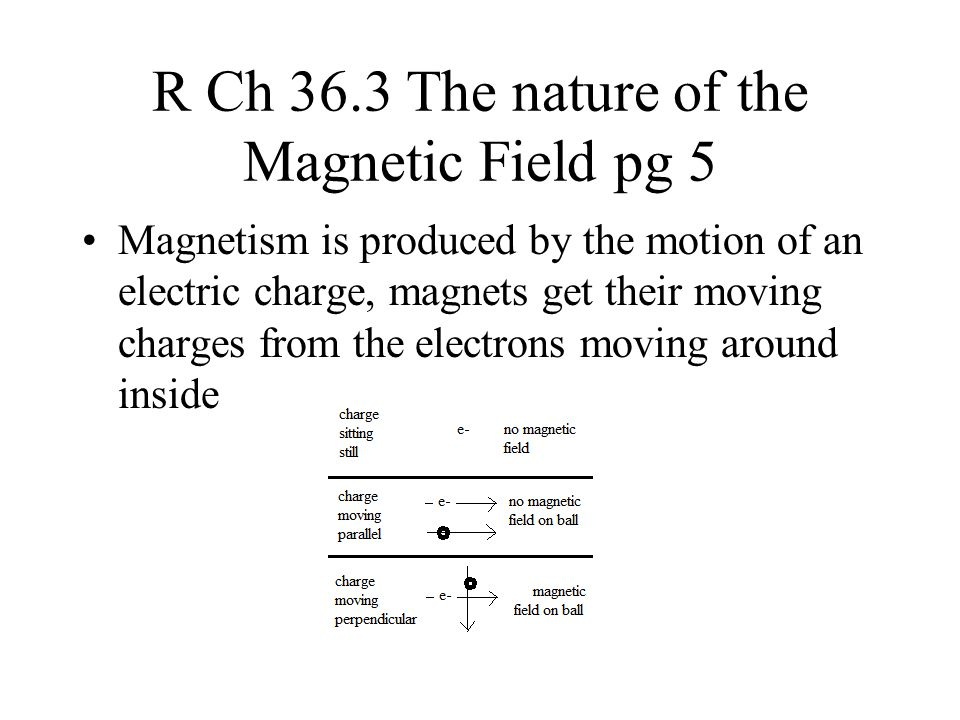 R Ch 36.3 The nature of the Magnetic Field pg 6 Remember that electrons 1) orbit the nucleus 2) spin on their axis, stronger than orbit