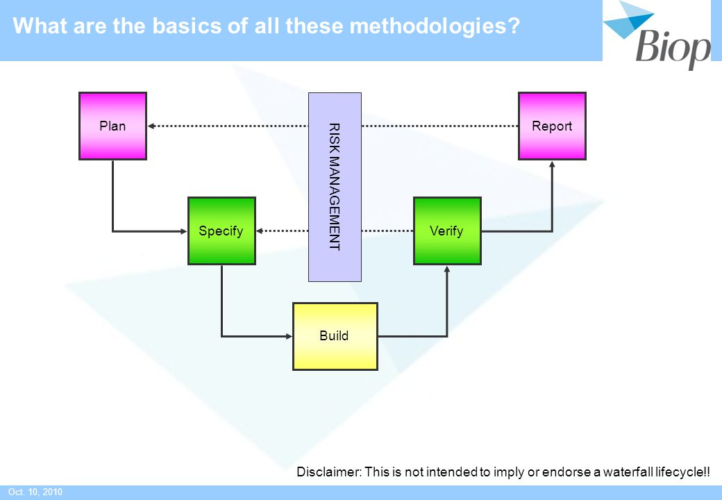 Oct. 10, 2010 What are the basics of all these methodologies.