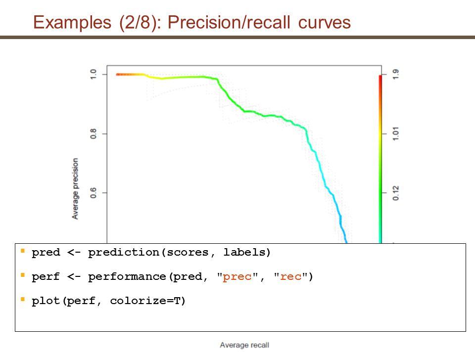 Examples (2/8): Precision/recall curves  pred <- prediction(scores, labels)  perf <- performance(pred, prec , rec )  plot(perf, colorize=T)