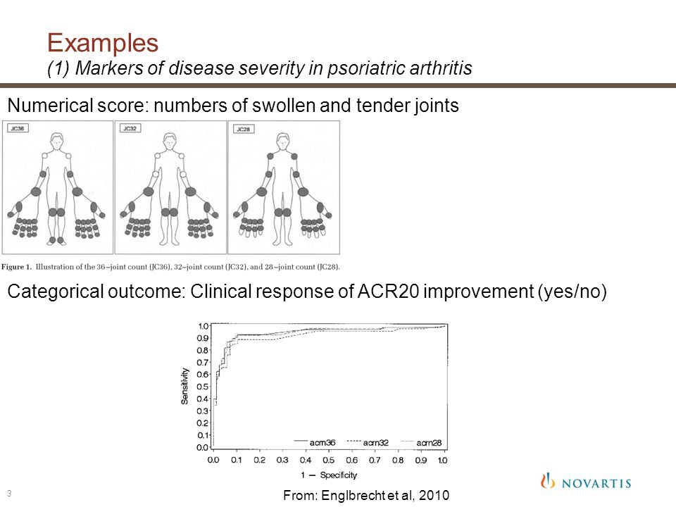 3 Examples (1) Markers of disease severity in psoriatric arthritis From: Englbrecht et al, 2010 Numerical score: numbers of swollen and tender joints Categorical outcome: Clinical response of ACR20 improvement (yes/no)