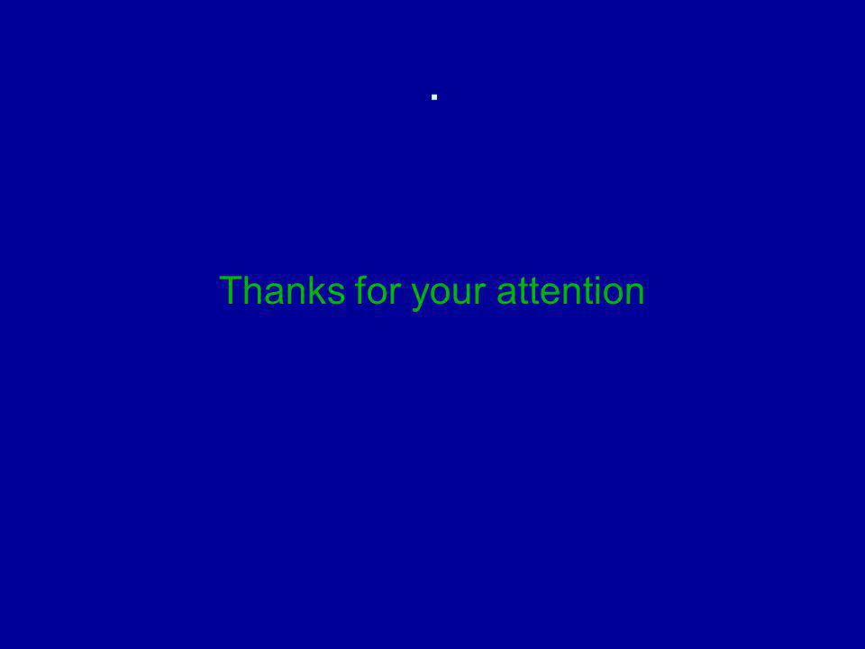 . Thanks for your attention