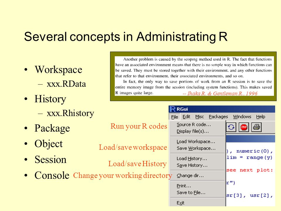 Several concepts in Administrating R Workspace –xxx.RData History –xxx.Rhistory Package Object Session Console Run your R codes Load/save workspace Load/save History Change your working directory -- Ihaka R.