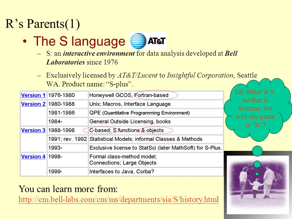 R's Parents(1) The S language –S: an interactive environment for data analysis developed at Bell Laboratories since 1976 –Exclusively licensed by AT&T/Lucent to Insightful Corporation, Seattle WA.