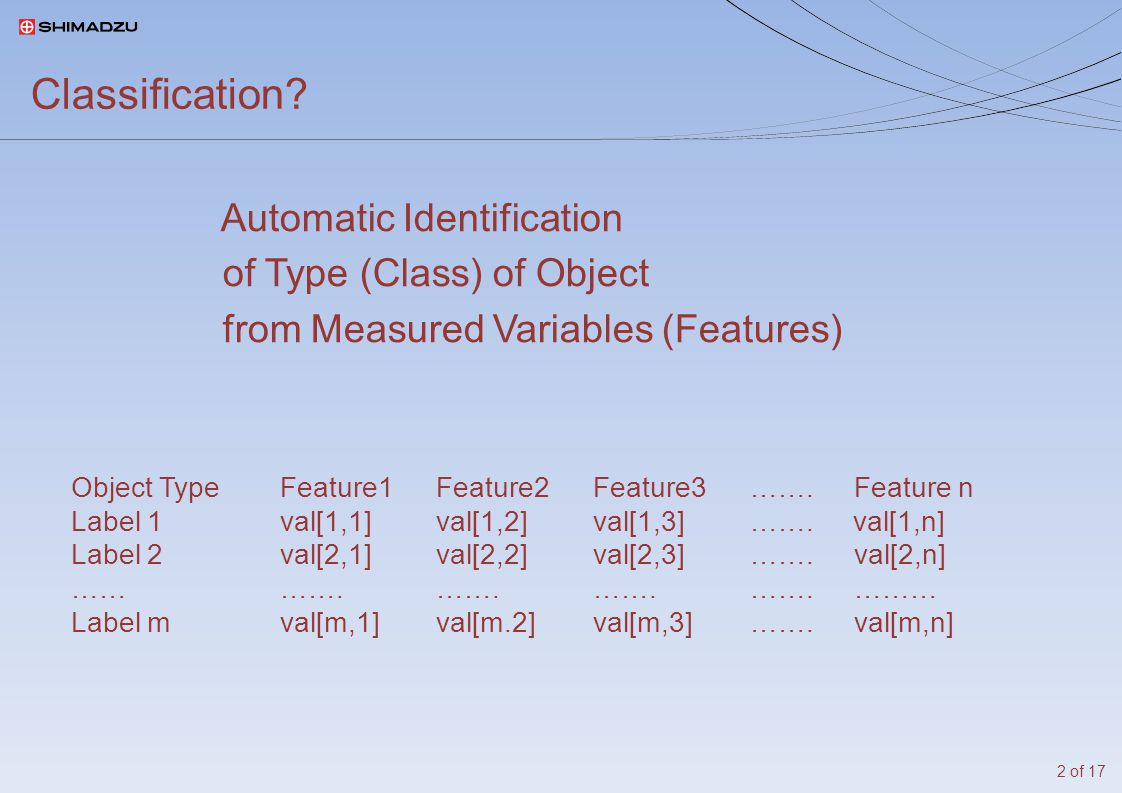 Classification.