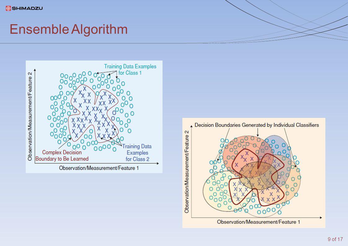 Ensemble Algorithm 9 of 17