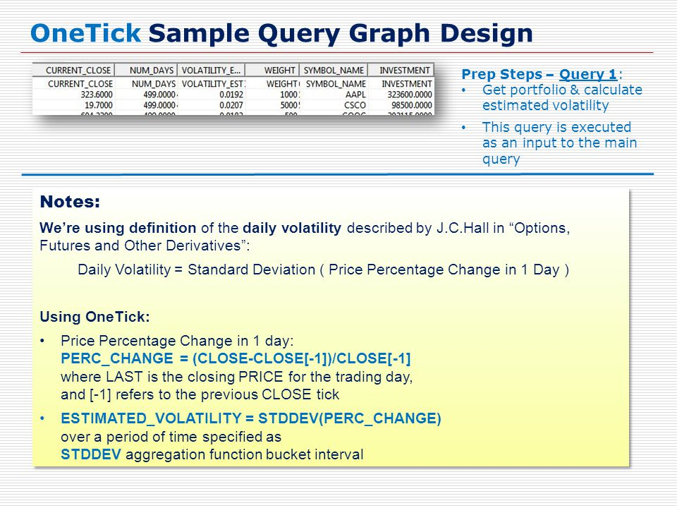 OneTick Sample Query Graph Design Prep Steps – Query 1: Get portfolio & calculate estimated volatility This query is executed as an input to the main query Notes: We're using definition of the daily volatility described by J.C.Hall in Options, Futures and Other Derivatives : Daily Volatility = Standard Deviation ( Price Percentage Change in 1 Day ) Using OneTick: Price Percentage Change in 1 day: PERC_CHANGE = (CLOSE-CLOSE[-1])/CLOSE[-1] where LAST is the closing PRICE for the trading day, and [-1] refers to the previous CLOSE tick ESTIMATED_VOLATILITY = STDDEV(PERC_CHANGE) over a period of time specified as STDDEV aggregation function bucket interval Notes: We're using definition of the daily volatility described by J.C.Hall in Options, Futures and Other Derivatives : Daily Volatility = Standard Deviation ( Price Percentage Change in 1 Day ) Using OneTick: Price Percentage Change in 1 day: PERC_CHANGE = (CLOSE-CLOSE[-1])/CLOSE[-1] where LAST is the closing PRICE for the trading day, and [-1] refers to the previous CLOSE tick ESTIMATED_VOLATILITY = STDDEV(PERC_CHANGE) over a period of time specified as STDDEV aggregation function bucket interval