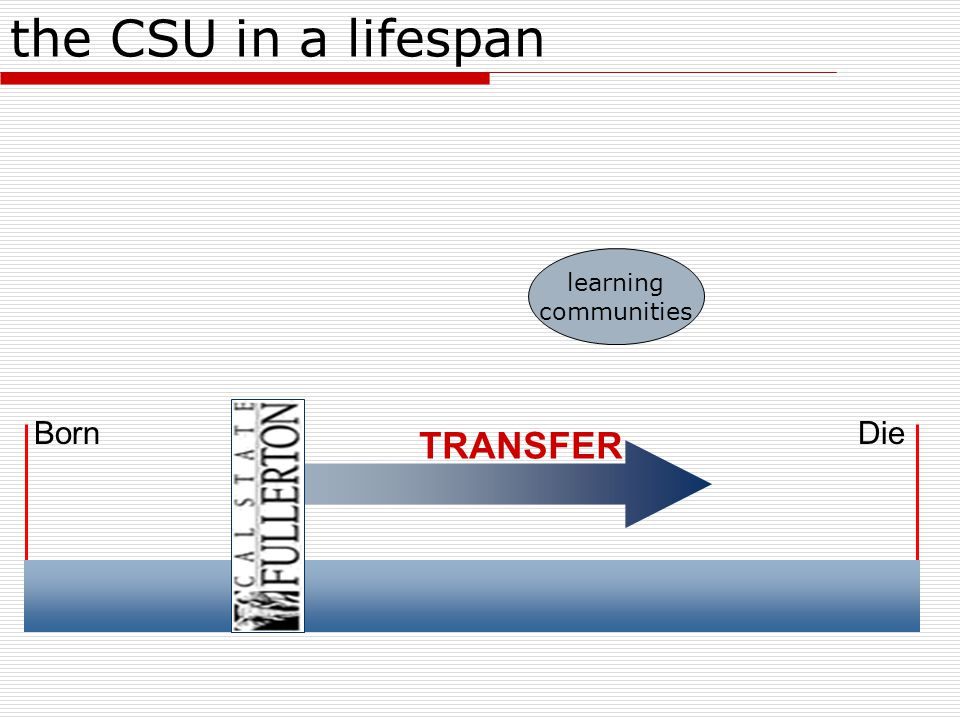 BornDie the CSU in a lifespan TRANSFER learning communities