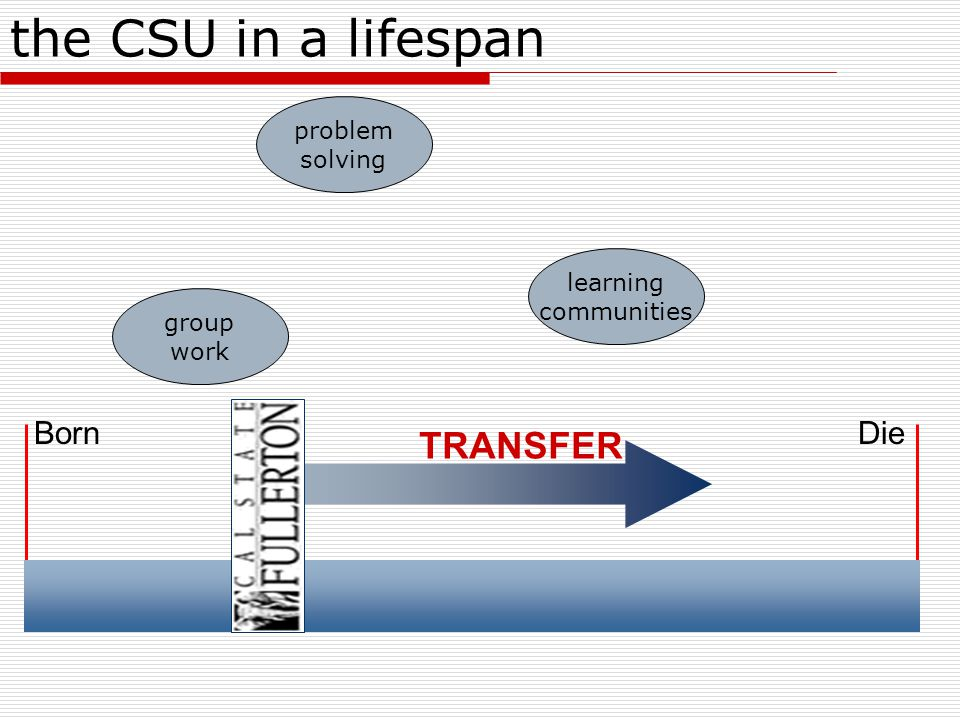 BornDie the CSU in a lifespan TRANSFER learning communities group work problem solving