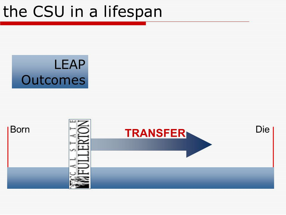 BornDie the CSU in a lifespan TRANSFER LEAP Outcomes