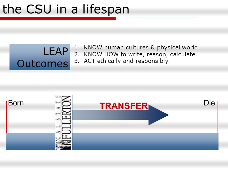 BornDie the CSU in a lifespan TRANSFER LEAP Outcomes 1.