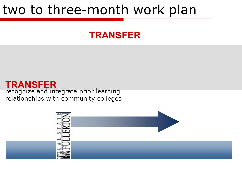 two to three-month work plan TRANSFER recognize and integrate prior learning relationships with community colleges TRANSFER