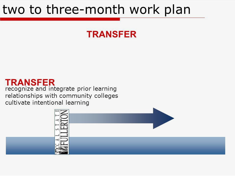 two to three-month work plan TRANSFER recognize and integrate prior learning relationships with community colleges cultivate intentional learning TRANSFER