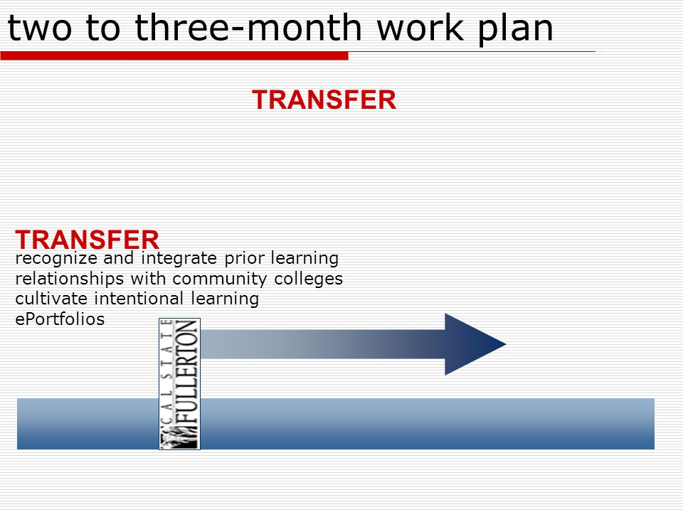 two to three-month work plan TRANSFER recognize and integrate prior learning relationships with community colleges cultivate intentional learning ePortfolios TRANSFER