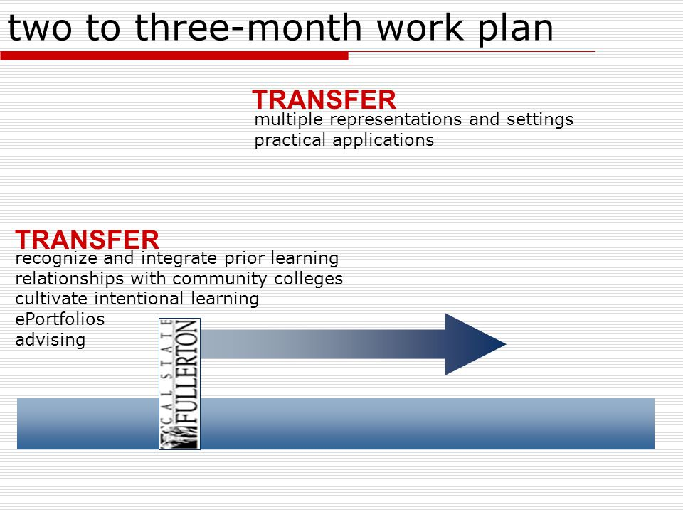 two to three-month work plan TRANSFER recognize and integrate prior learning relationships with community colleges cultivate intentional learning ePortfolios advising TRANSFER multiple representations and settings practical applications