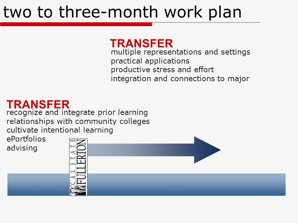 two to three-month work plan TRANSFER recognize and integrate prior learning relationships with community colleges cultivate intentional learning ePortfolios advising TRANSFER multiple representations and settings practical applications productive stress and effort integration and connections to major
