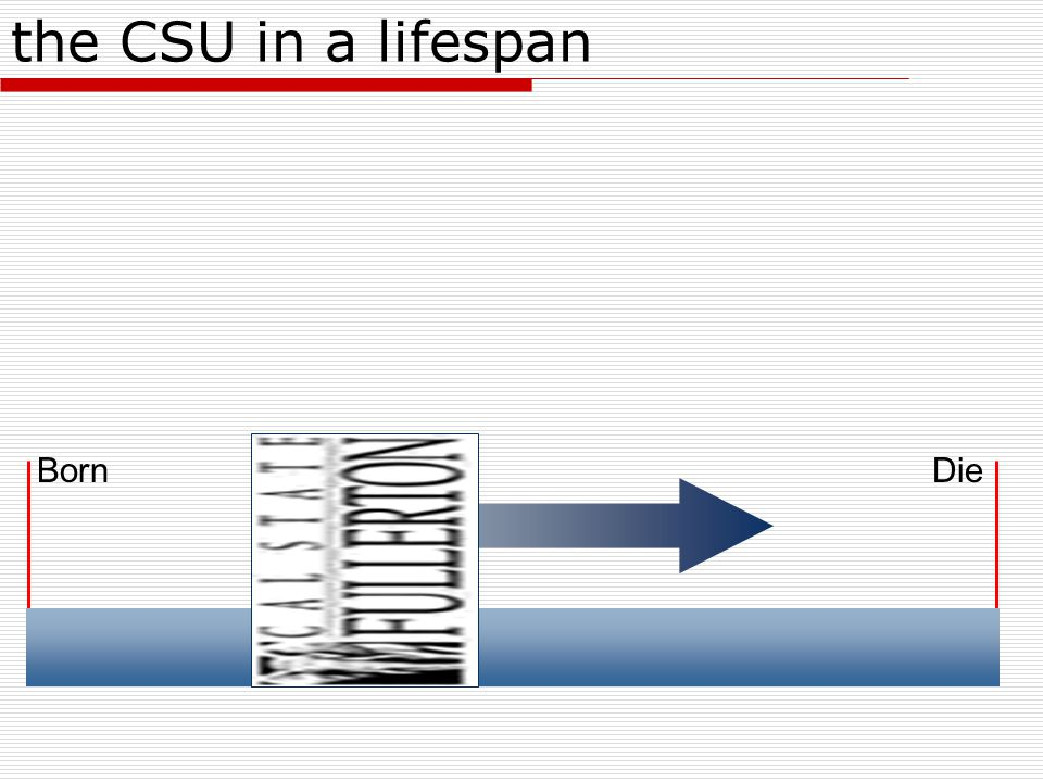 BornDie the CSU in a lifespan