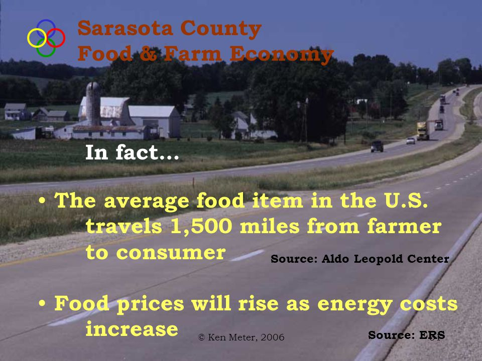 © Ken Meter, 200631 Sarasota County Food & Farm Economy The average food item in the U.S. travels 1,500 miles from farmer to consumer Food prices will