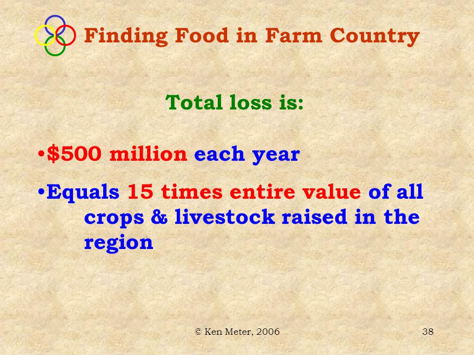 © Ken Meter, 200638 Finding Food in Farm Country $500 million each year Equals 15 times entire value of all crops & livestock raised in the region Total loss is: