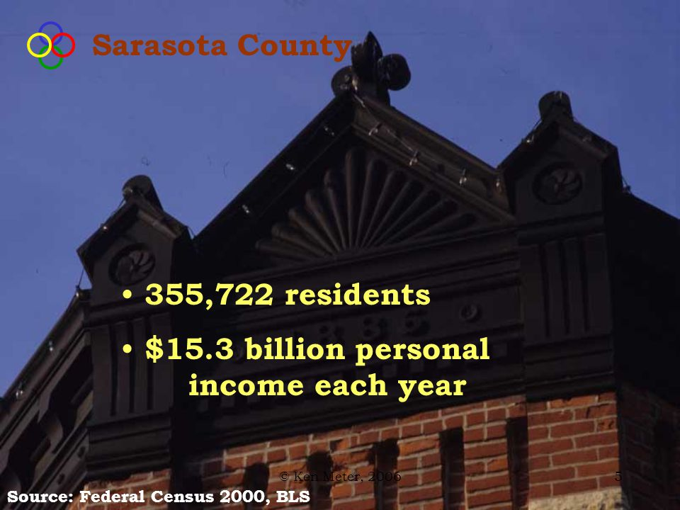 5 Sarasota County 355,722 residents $15.3 billion personal income each year Source: Federal Census 2000, BLS