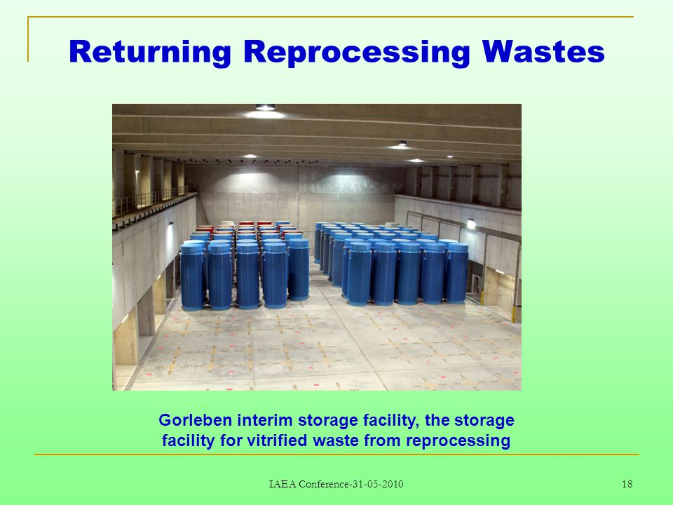 IAEA Conference-31-05-2010 18 Returning Reprocessing Wastes Gorleben interim storage facility, the storage facility for vitrified waste from reprocessing