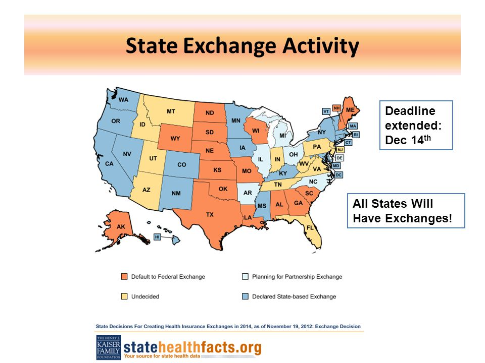 State Exchange Activity Deadline extended: Dec 14 th All States Will Have Exchanges!