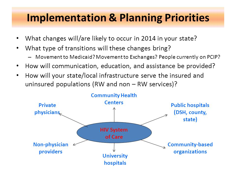 Implementation & Planning Priorities What changes will/are likely to occur in 2014 in your state.