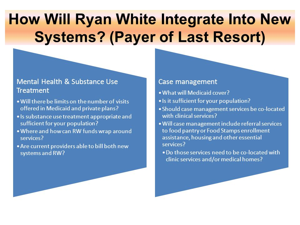 How Will Ryan White Integrate Into New Systems.