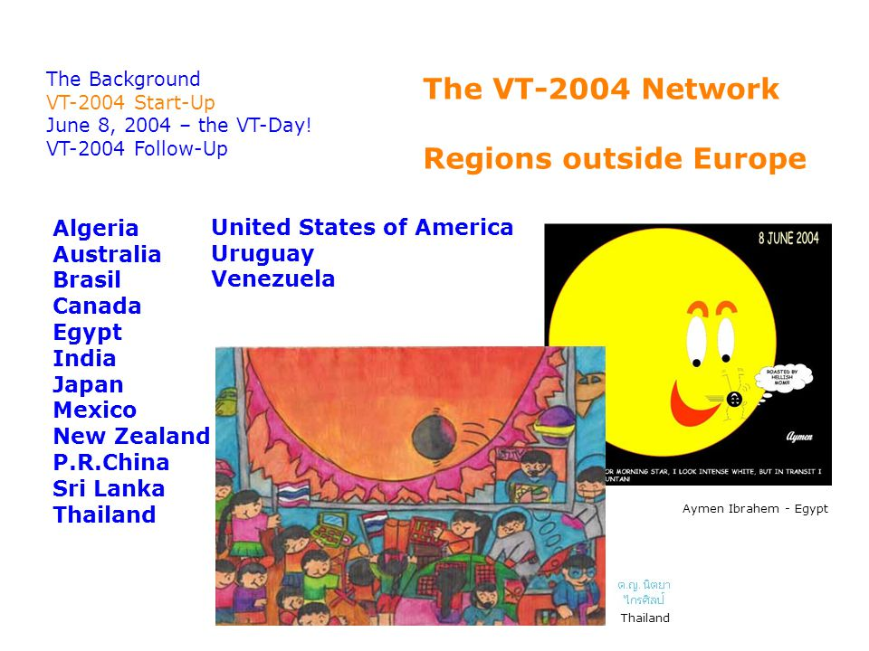 The VT-2004 Network Regions outside Europe The Background VT-2004 Start-Up June 8, 2004 – the VT-Day.