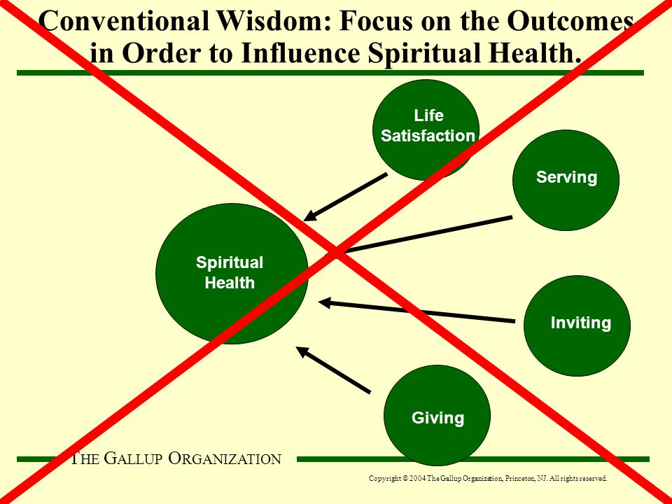 T HE G ALLUP O RGANIZATION Giving Inviting Serving Life Satisfaction Conventional Wisdom: Focus on the Outcomes in Order to Influence Spiritual Health.