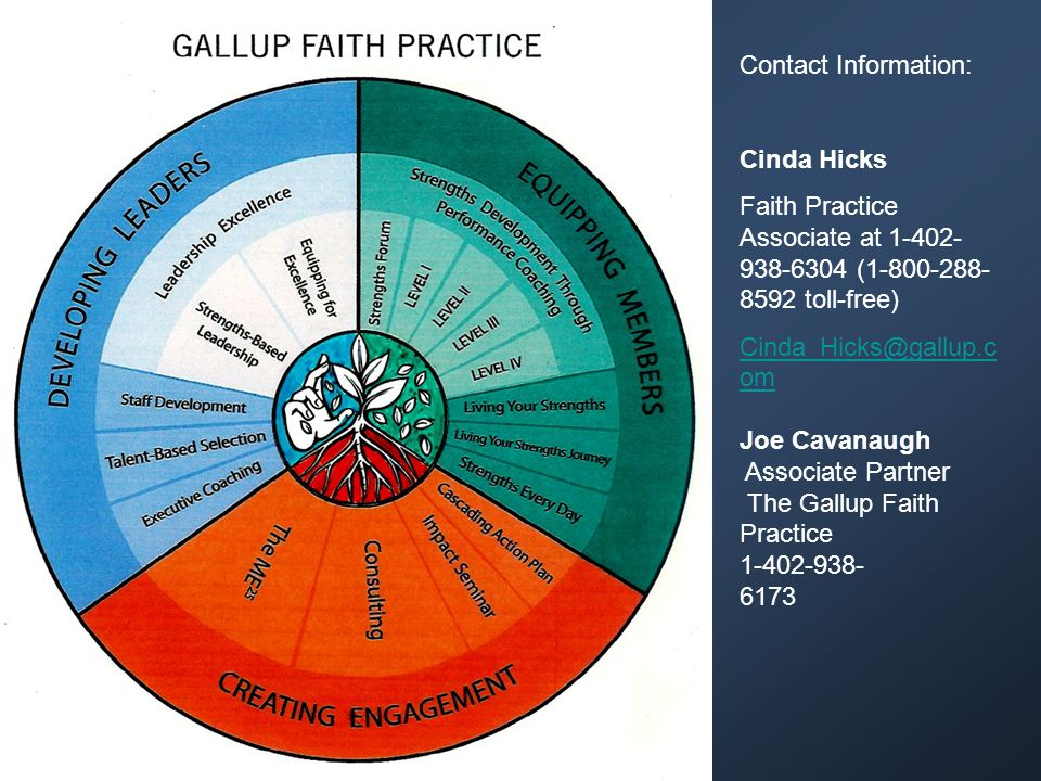 Contact Information: Cinda Hicks Faith Practice Associate at 1-402- 938-6304 (1-800-288- 8592 toll-free) Cinda_Hicks@gallup.c om Joe Cavanaugh Associate Partner The Gallup Faith Practice 1-402-938- 6173