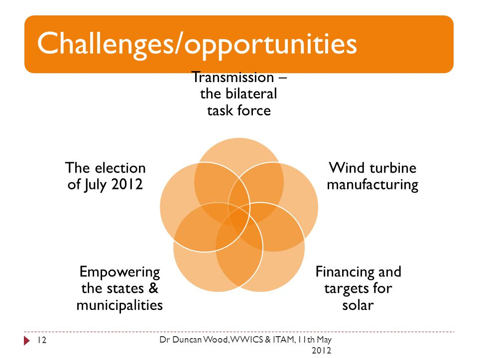 Challenges/opportunities Dr Duncan Wood, WWICS & ITAM, 11th May 2012 Transmission – the bilateral task force Wind turbine manufacturing Financing and